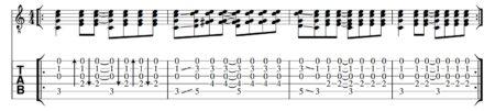 Man On The Moon R.E.M. Guitar Tab