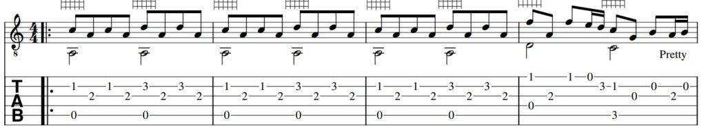 What it is Guitar Tab