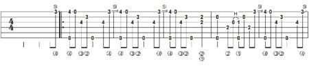 Décontract Blues Guitar Tab