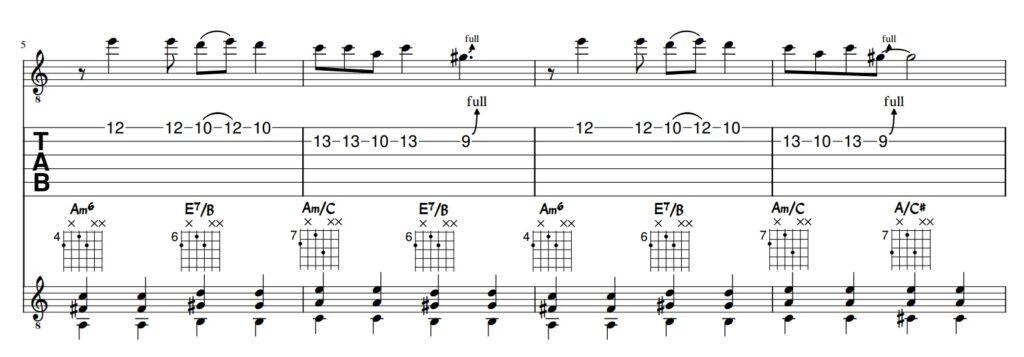 Minor Blues Guitar Tab