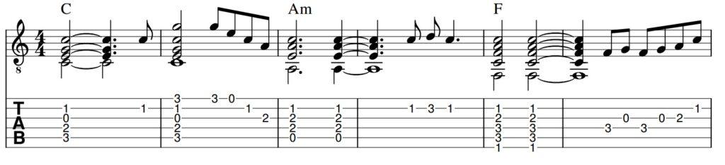 Lady Gaga Million Reasons Howard Stern Guitar Tab